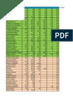 Facturacion en Servicios de Salud-180210-180316-c240 Calificaciones