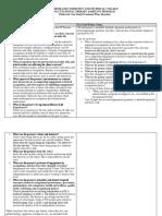 fieldwork case study treatment plan assignment