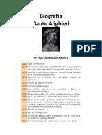 Biografia Dante Alighieri
