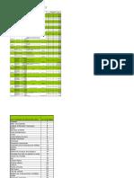 Costos Abcd(1)