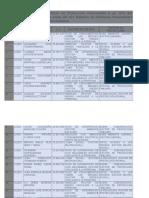 Factores de Riesgo y Factores de Protección.