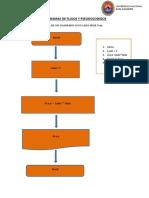 Diagramas de Flujos y Pseudocodigos