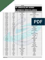 Microsoft Word - 04-List of Irregular Verbs