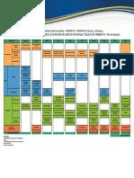 Malla licenciatura en LICENCIATURA EN EDUCACIÓN BÁSICA CON ÉNFASIS EN CIENCIAS NATURALES Y EDUCACIÓN AMBIENTAL FINAL-2016.pdf