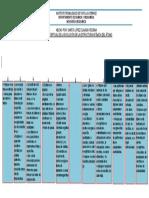 Tabla periodica historia y evolucion pdf periodic diagrams science historia de la tabla peridica mapa conceptual urtaz Gallery