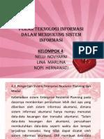 Bab 4-1peran Teknologi Informasi Dalam Mendukung Sistem Informasi
