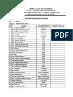 Daftar Hadir Peserta Raker