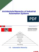 Lec-2 AI Hierarchy ST