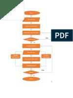 Diagram Alir Meily