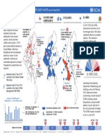 Natural Disaster Risks and Past Events_as of 31May2016
