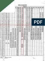 P1pe Stand4rd.pdf
