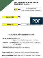 1594317801.(06) 2014 Modelado Del Relieve Fluvial y Glaciar (1)
