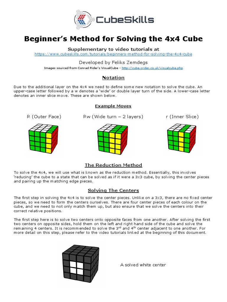 Beginners Method for Solving the 4x4 Cube | Mathematics
