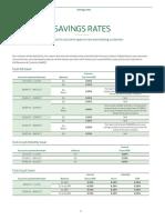 Interest Rates(7)