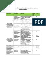 Matriz de evaluación diagnóstica MATE - 1 °