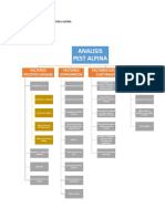 Entorno Empresarial Empresa Alpina