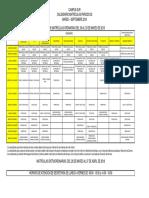 06-03-2018 Calendario de Matriculas Periodo 52 Campus SUR (1)