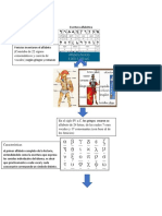 Escritura alfabética resumen