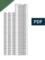 Copia de Resumen de Compras Por Area Proveedores Nasca