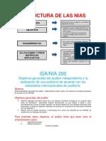 Resumen Nias 200-265