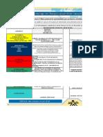 Matriz Potencial de Oportunidades Para Productos Colombianos (1)