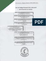 esquemas jurisdicción voluntaria