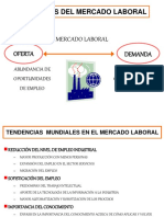 Diapositivas Mercados RH y Lab