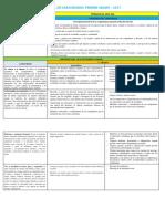 CARTEL DE CAPACIDADES PARA PROYECTO EDUCATIVO INSTITUCIONAL PRIMER GRADO.docx