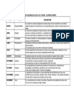 calendario de valores de la i