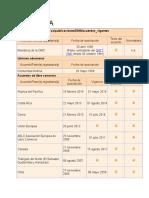 Acuerdos Comerciales Colombia Peru Ecuador
