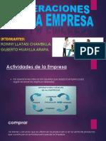 Operaciones de La Empresa12