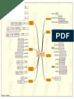 Reglas básicas de integración.pdf