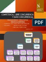 Competencia, Libre Concurrencia y Daño Concurrencial