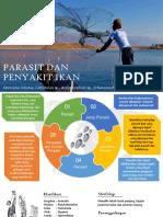 Parasit Dan Penyakit Ikan