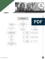CUACAC043MT22-A17V1 Funciones de Comportamiento Lineal_PRO