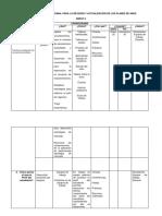 CRONOGRAMA DE RETOS INSTITUCIONALES.docx