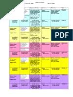 Planificacion 20 Al 24 de Marzo Los Colores