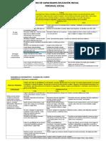 Competencias nivel-inicial.doc