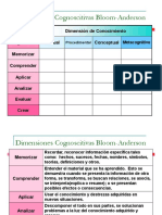 Taxonomía de Anderson Bloom - Parte 2