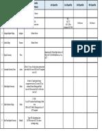 2017 2018 texas university requirements  2