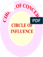 circle of concern.pdf