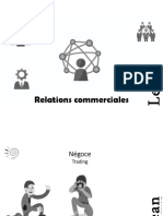 Typologie Des Relations Commerciales