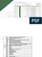 Iperc Linea Base (Nuevo Formato) - Fabricación Montaje y Desmontaje de Barandas Metalicas en Planta n 01 02 y Lavado