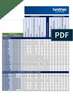 aplicaciones-moviles-compatibilidad.pdf