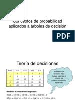 Decisiones VEIP