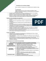 Resultados de la enseñanza - Gagñé (Resumen)