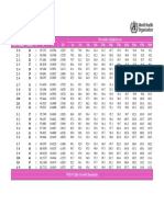 HFA_girls_2_5_percentiles.pdf