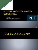 03 tipos de datos espaciales_corte_2do_parcial.pptx