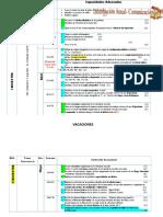 Distribución de Comunicación MODELO 2018