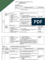 Scheme of Work BIOLOGY FORM 4, 2010